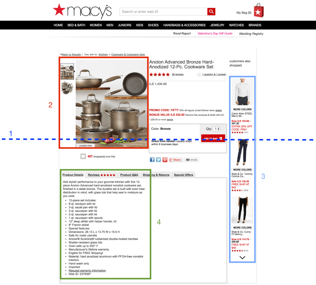 best ecommerce examples