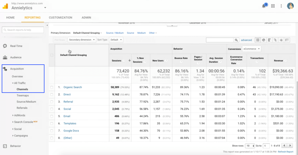 channels report google analytics