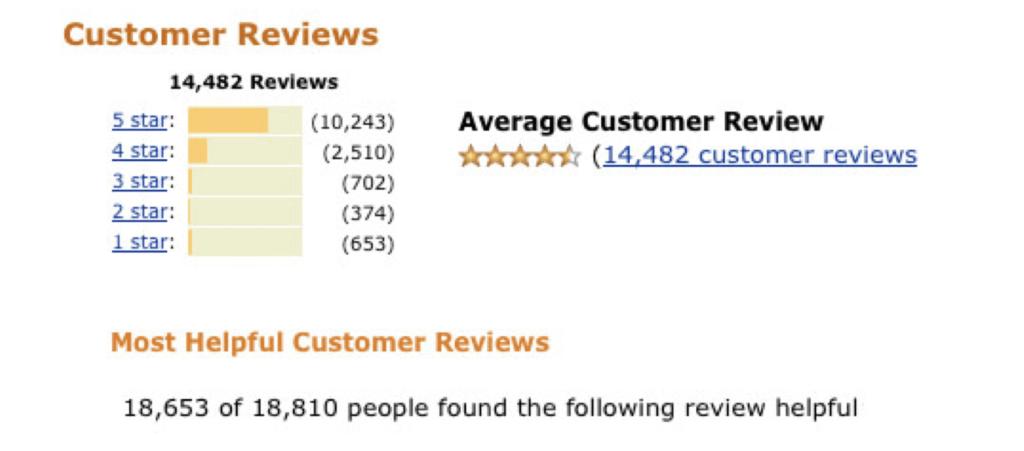 customer reviews examples
