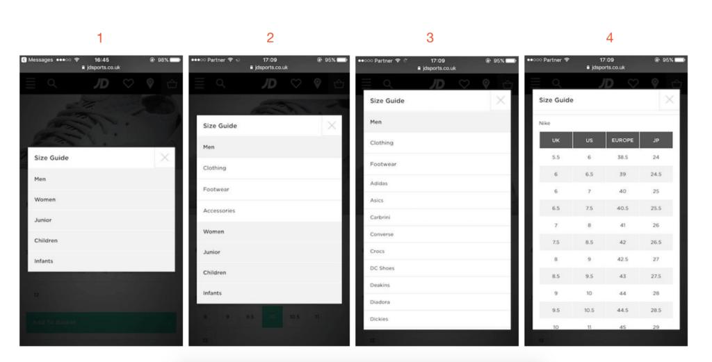 mobile ecommerce optimization