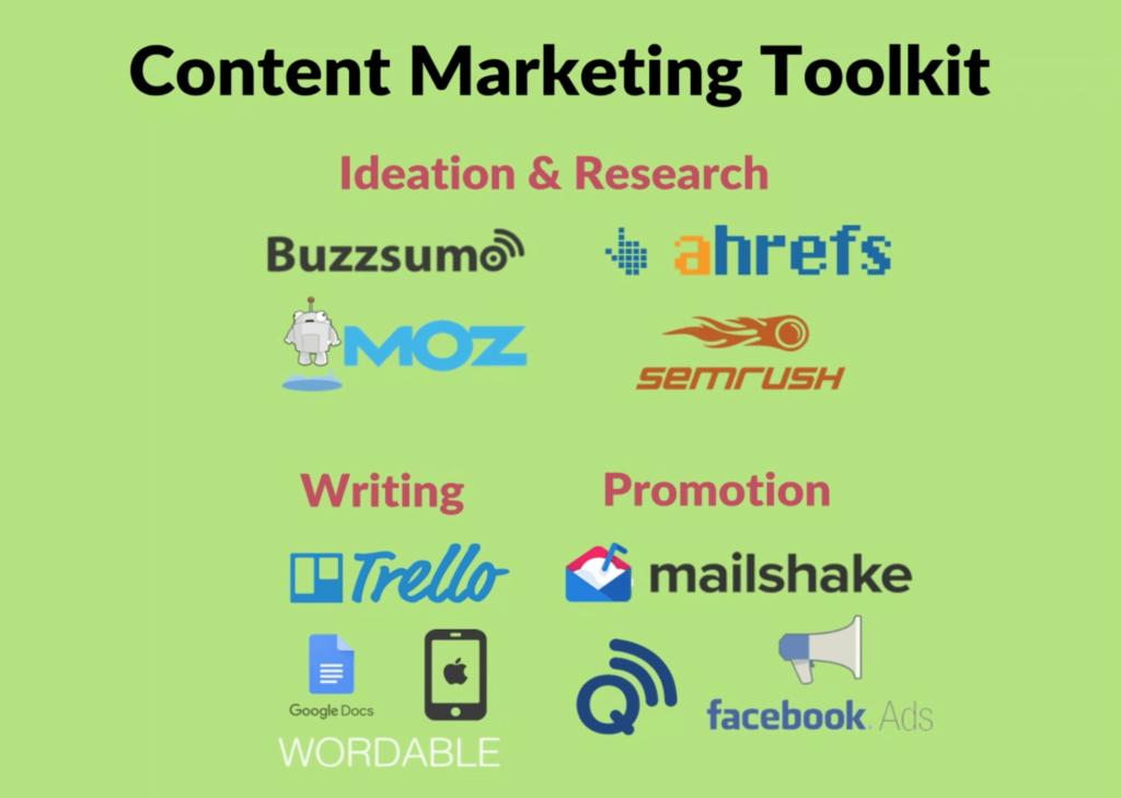content marketing best tools