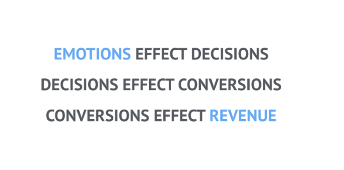Impact of emotions on conversions