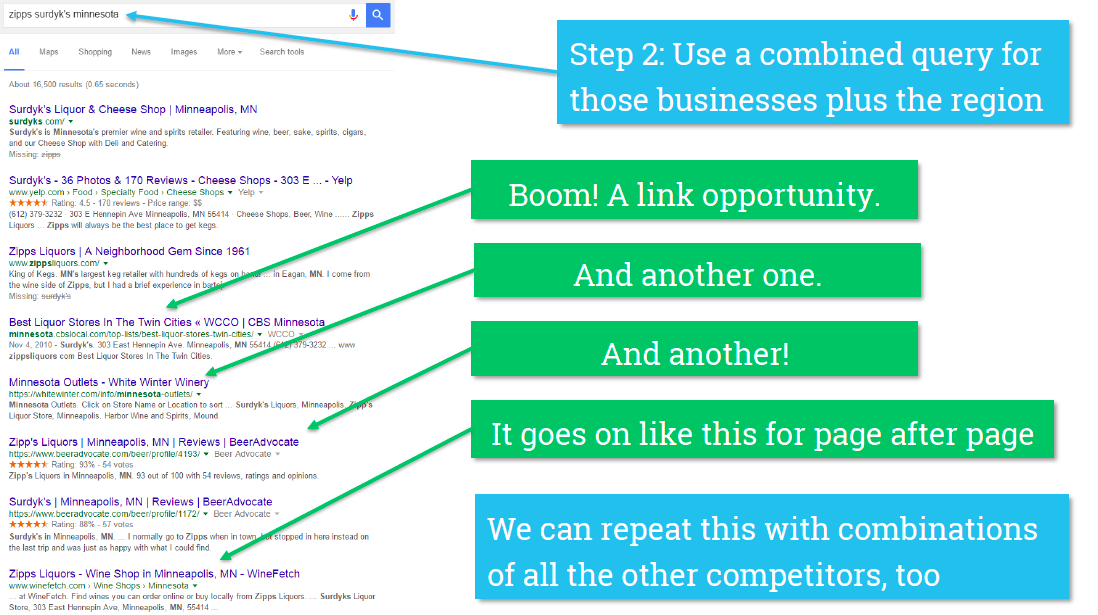 Link Building Hacks Rand Fishkin