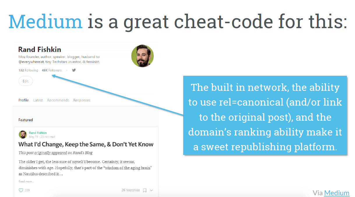 link building hacks