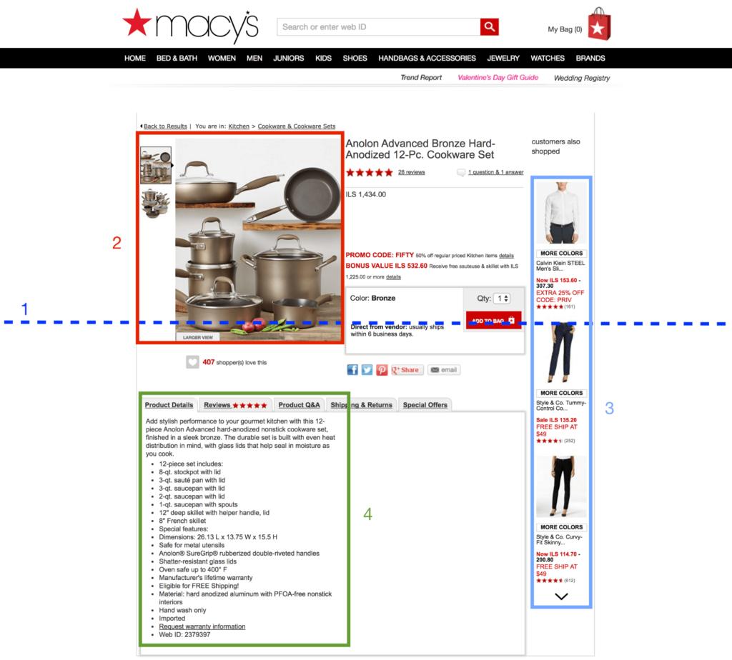 best ecommerce examples