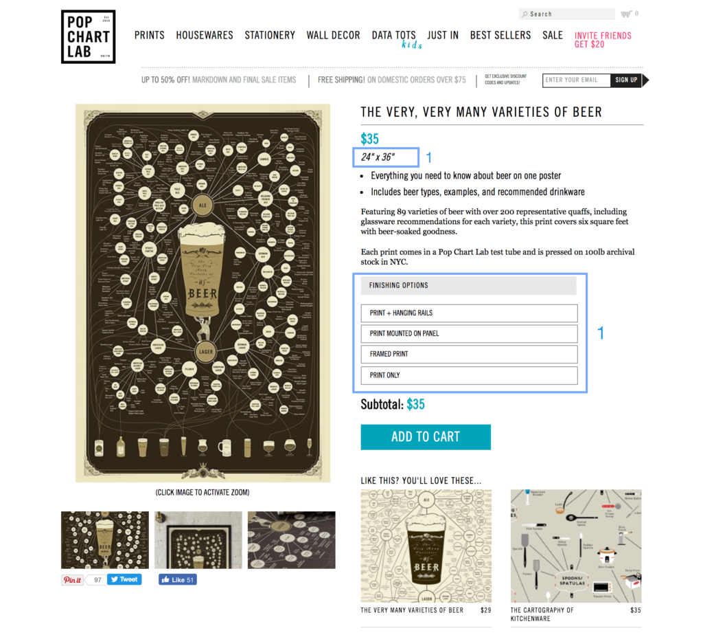 ecommerce examples