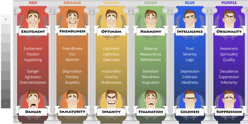 color psychology tips