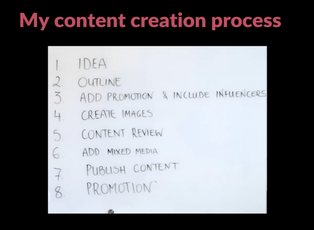 content marketing creation process