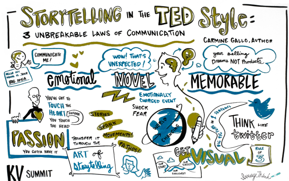 TEDex Storytelling