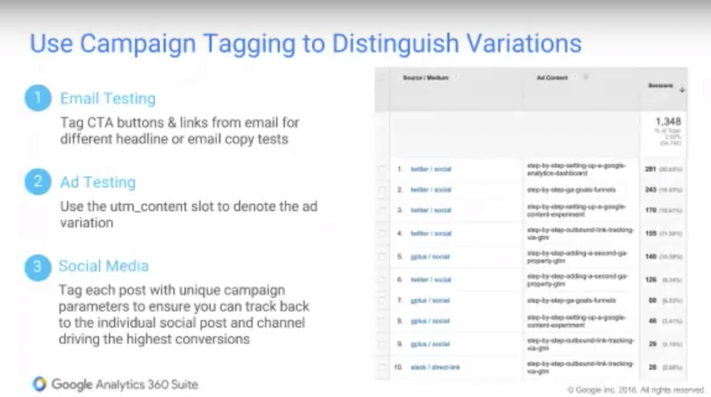 google analytics tagging