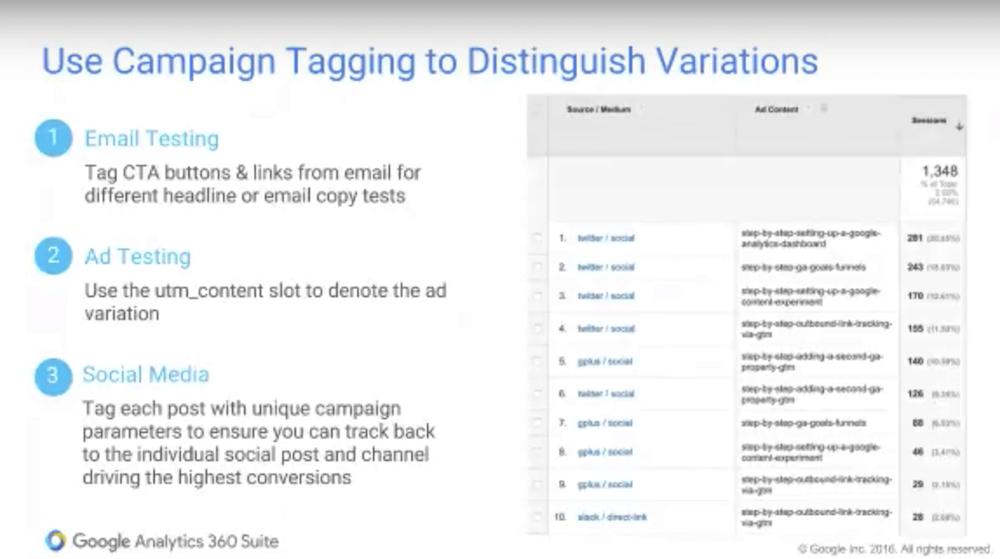 google analytics tagging