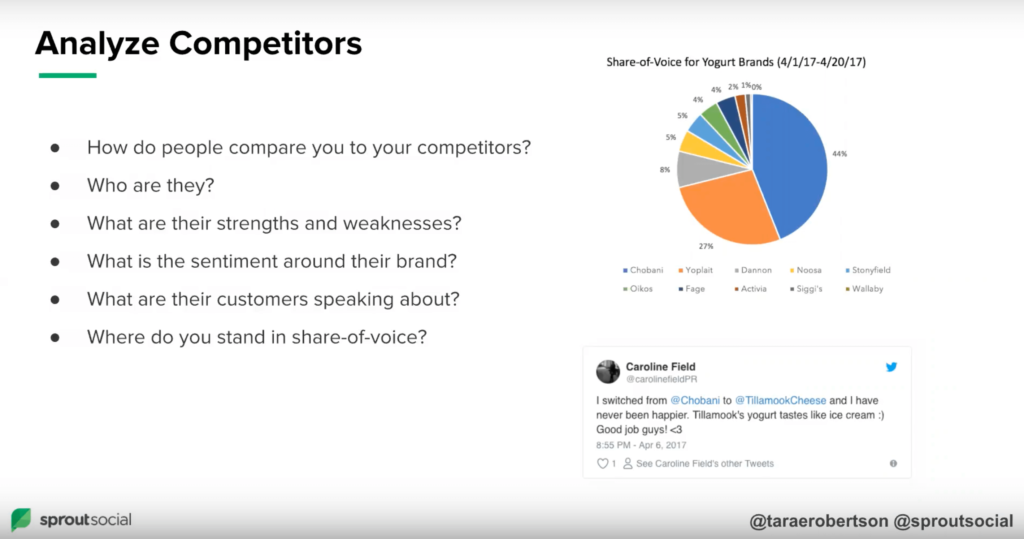 social media competitor research