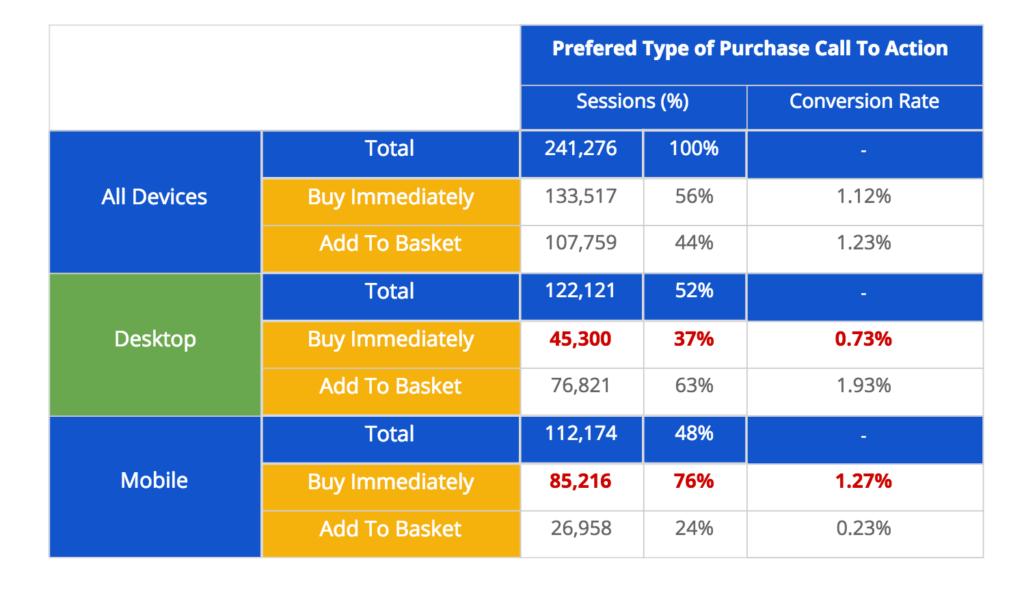 Google analytics analysis tips