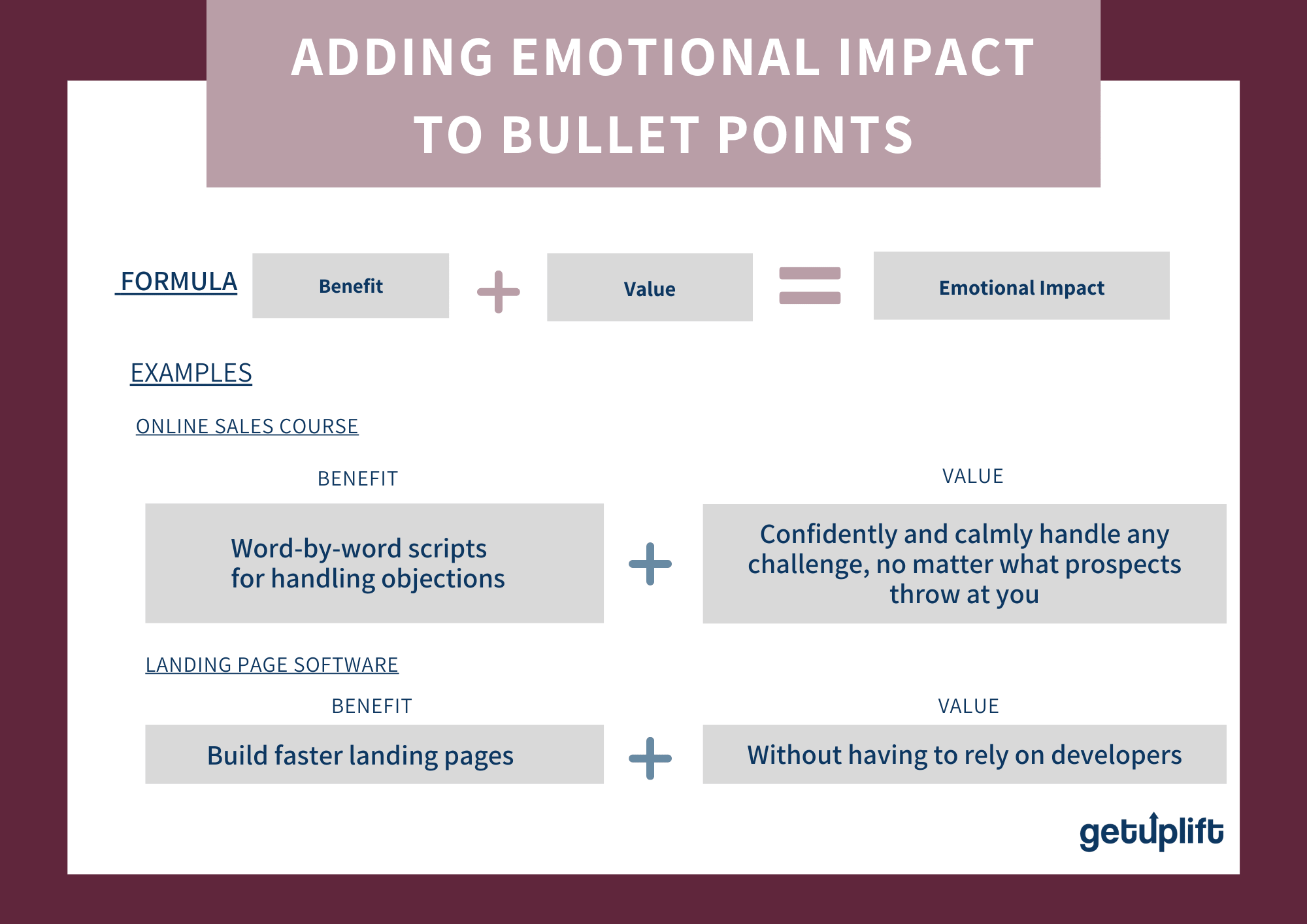 How to add emotional impact to bullet points for landing page optimization