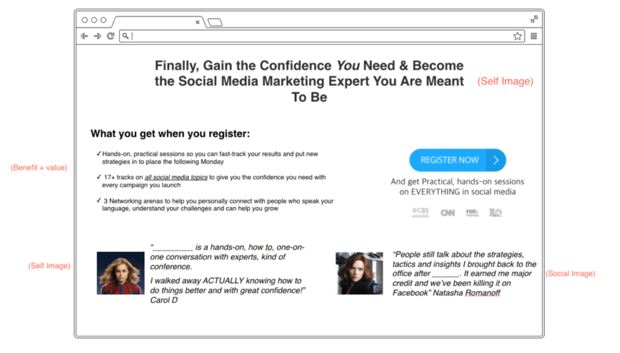 Example of how to use emotional triggers for landing page optimization