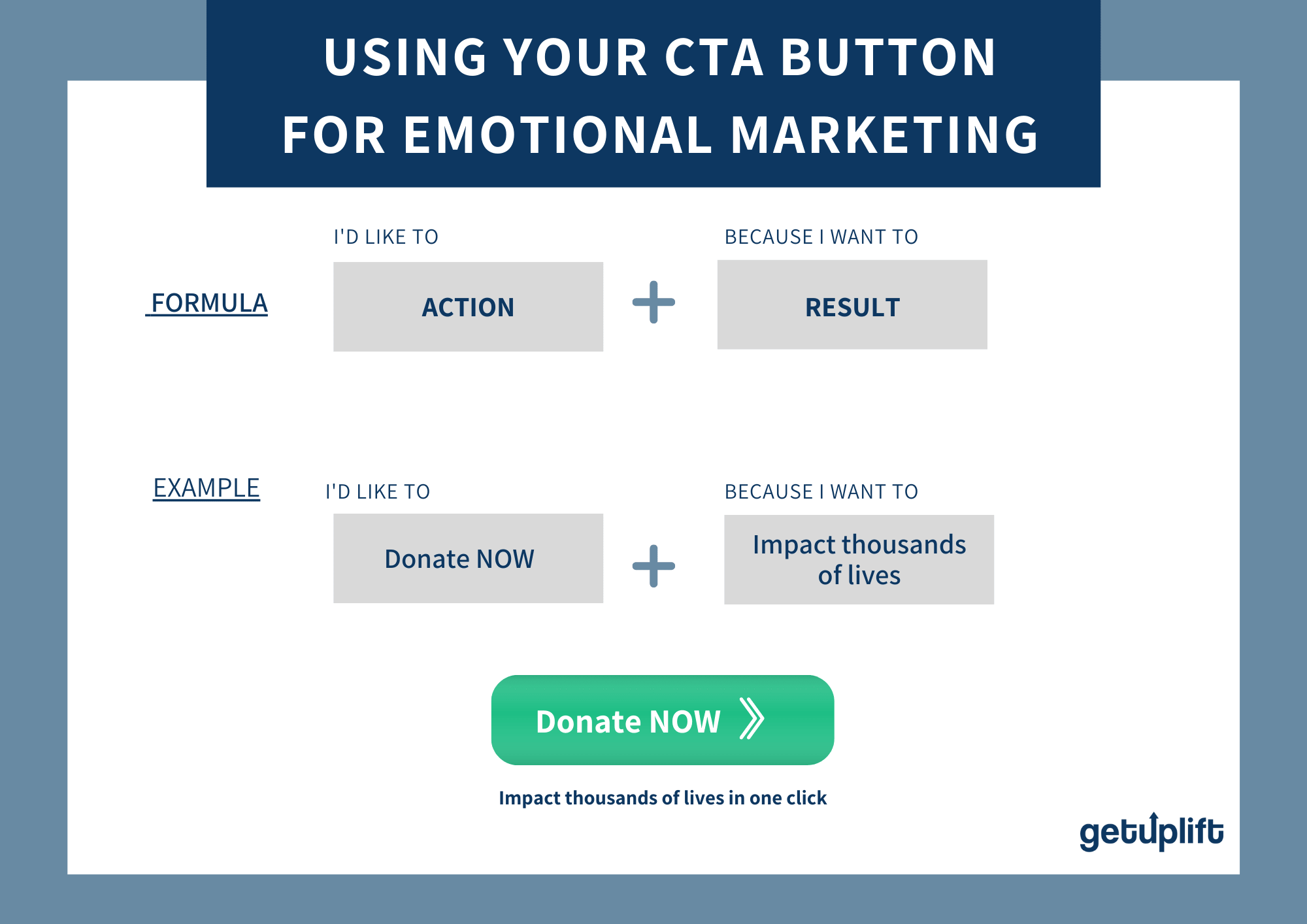 Example of the best call to action button for emotional marketing